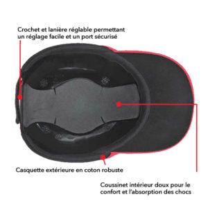 Casquette de protection anti-heurt PW59